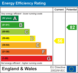 Energy rating for Headingley Avenue, Leeds, LS6 3ER