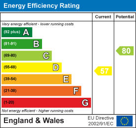 Energy rating for Ash Road, Headingley, LS6 3HD