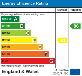 Energy rating for Beamsley Grove, Hyde Park, LS6 1LA