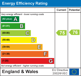 Energy rating for Westfield Court, Westfield Road, LS3 1DL
