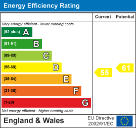 Energy rating for Welton Place, Hyde Park, LS6 1EW