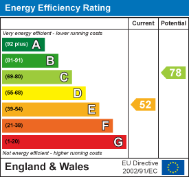 Energy rating for Estcourt Terrace, Leeds, LS6 3EY