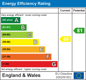 Energy rating for Granby Grove, Headingley, LS6 3BE