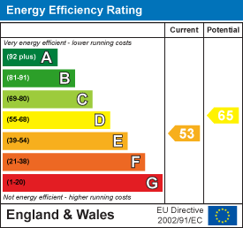 Energy rating for Victoria Road, Hyde Park, LS6 1DR
