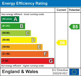 Energy rating for Ebor Mount, Hyde Park, LS6 1NS