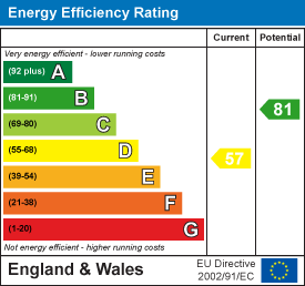 Energy rating for Norwood Terrace, Hyde Park, LS6 1EA