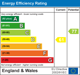 Energy rating for Royal Park Avenue, Hyde Park, LS6 1EZ