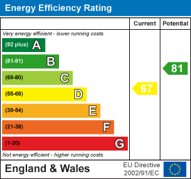 Energy rating for Cliff Mount, Leeds, LS6 2HP