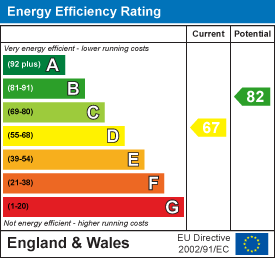 Energy rating for Ebberston Terrace, Leeds, LS6 1AU