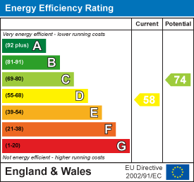 Energy rating for St Annes Drive, Headingley, LS4 2RZ