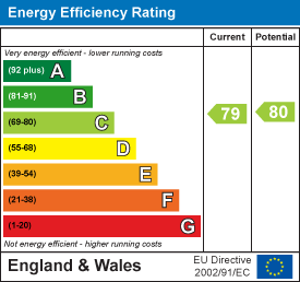 Energy rating for Broomfield Crescent, Headingley, LS6 3DD