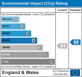 Energy rating for Woodside View, Burley, LS4 2QS