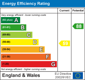 Energy rating for Harold Grove, Leeds, LS6 1PH