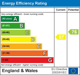 Energy rating for  Methley Mount, Leeds, LS7 3NG