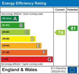 Energy rating for Grangewood, North Grange Road, LS6 3BR
